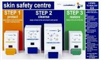 Skin Care/hand Cleaner Skin Safety Centre C438